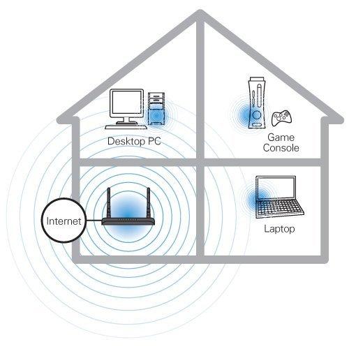 Black-Router-Home-Diagram