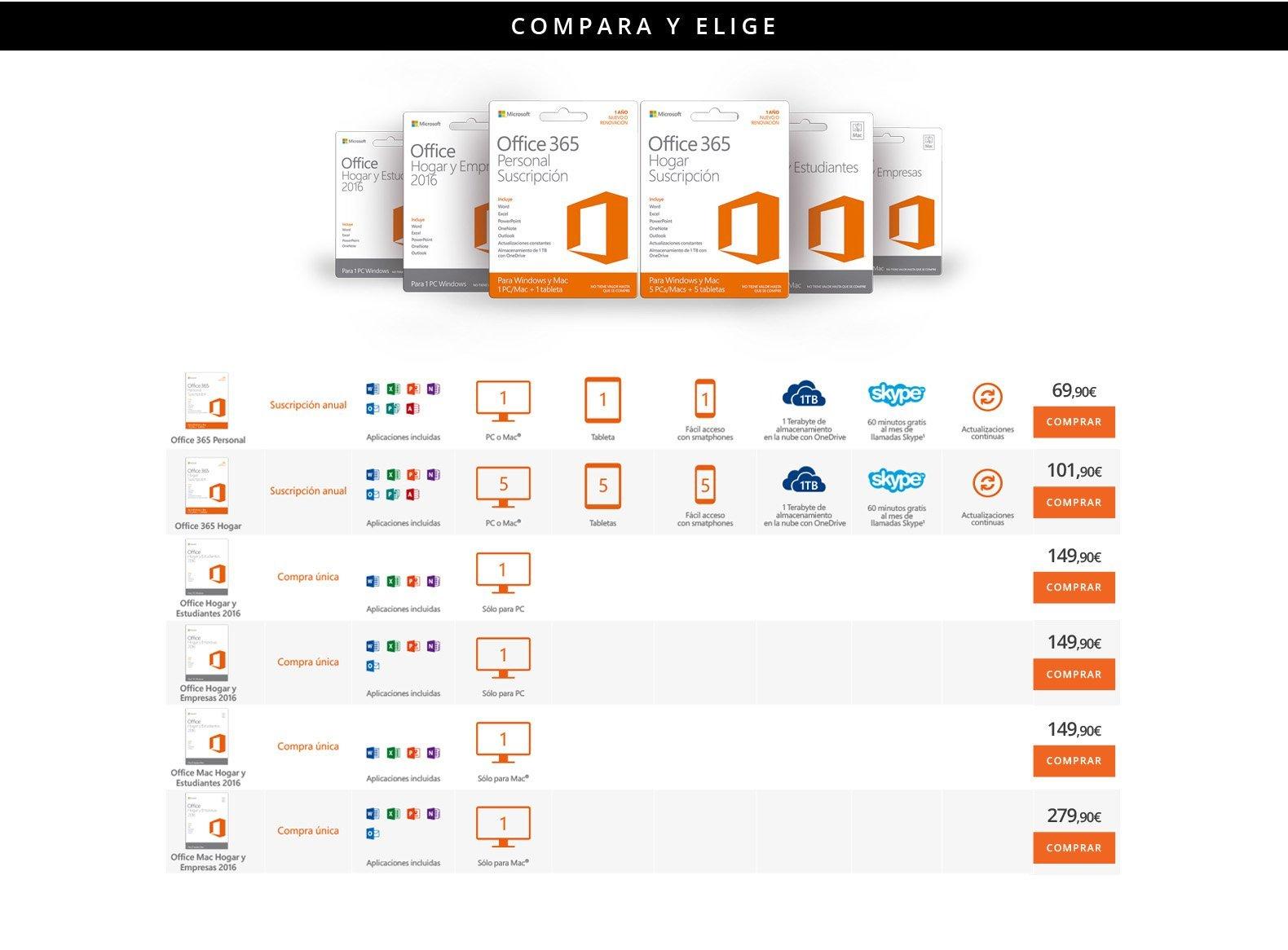 Guia-de-producto-Office04