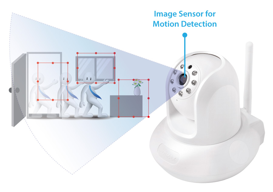 IC-7112W_motion-detection