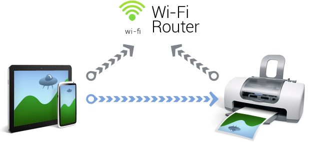 wifi_printing