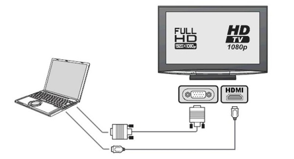how-to-connect-pc-to-hdmi-tv